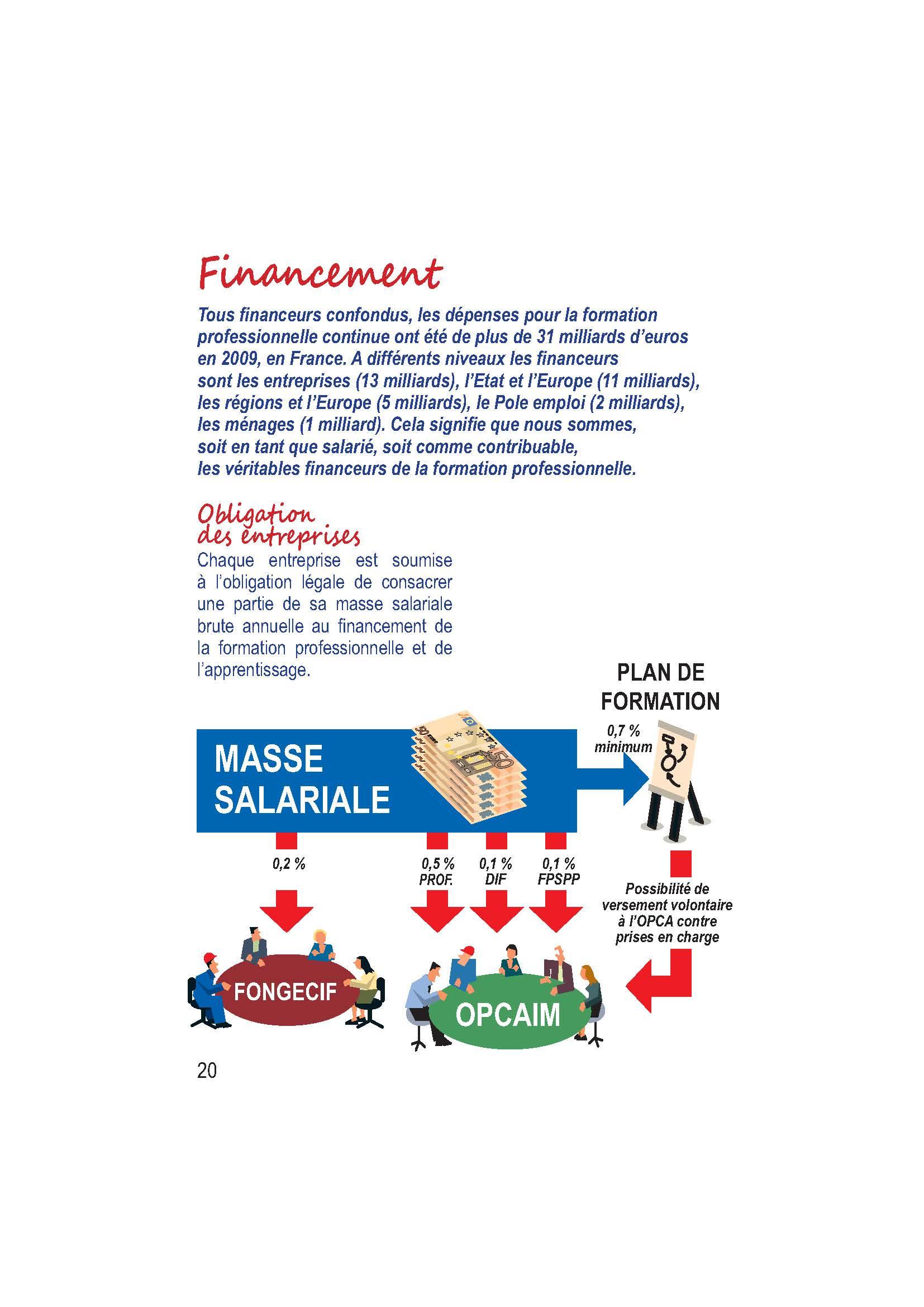 Livret Formation Professionelle_Page_20
